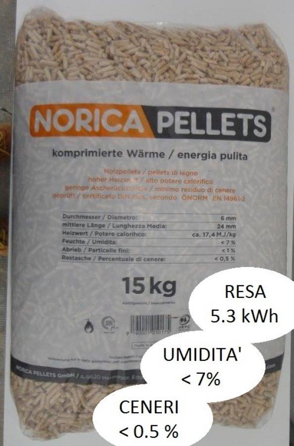 Pellet fiammetto prezzo installazione climatizzatore for Copritermosifoni leroy merlin